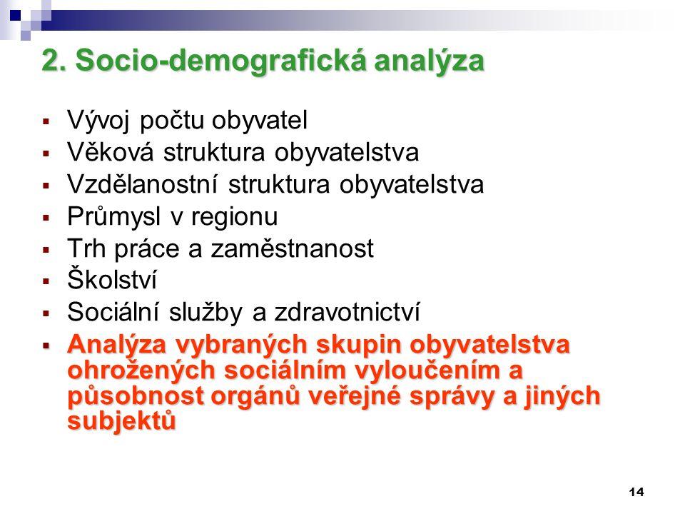 14 2. Socio-demografická analýza  Vývoj počtu obyvatel  Věková struktura obyvatelstva  Vzdělanostní struktura obyvatelstva  Průmysl v regionu  Tr