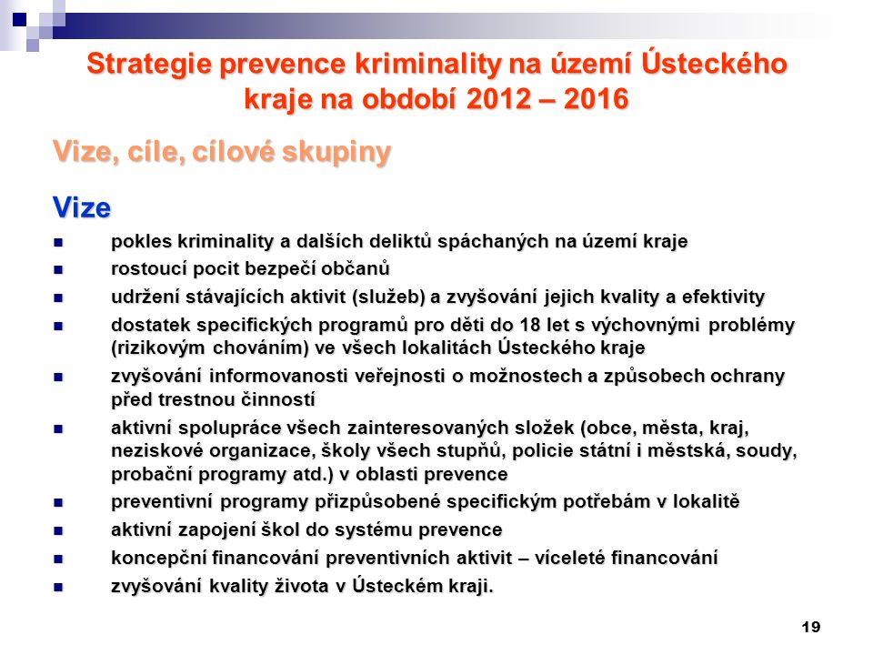 19 Strategie prevence kriminality na území Ústeckého kraje na období 2012 – 2016 Vize, cíle, cílové skupiny Vize pokles kriminality a dalších deliktů
