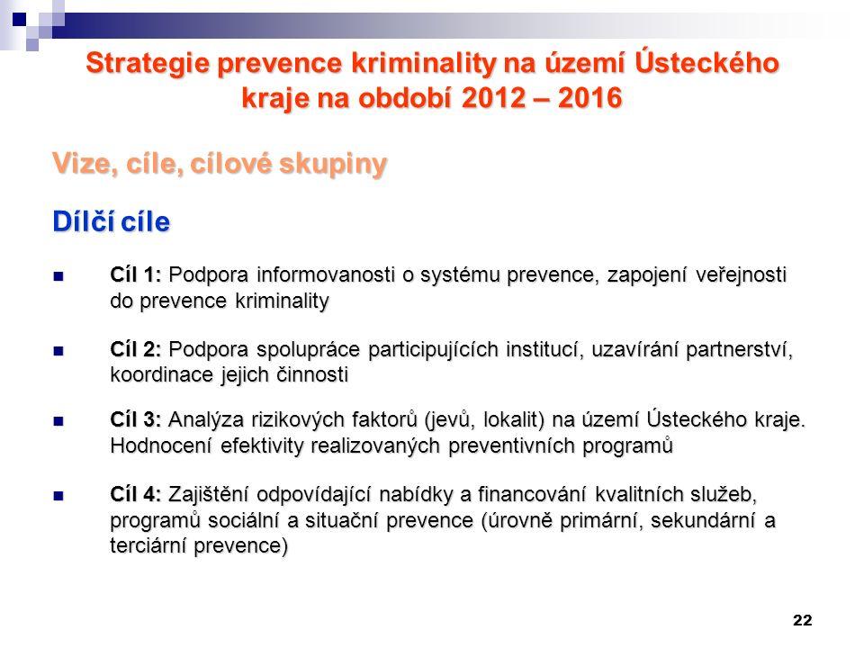 22 Strategie prevence kriminality na území Ústeckého kraje na období 2012 – 2016 Vize, cíle, cílové skupiny Dílčí cíle Cíl 1: Podpora informovanosti o