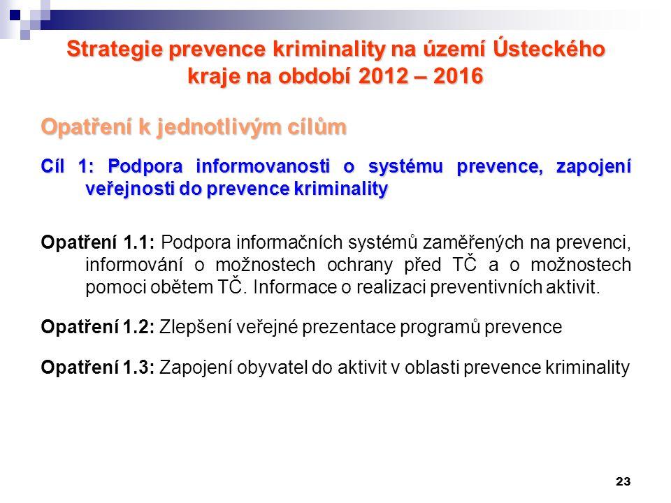 23 Strategie prevence kriminality na území Ústeckého kraje na období 2012 – 2016 Opatření k jednotlivým cílům Cíl 1: Podpora informovanosti o systému