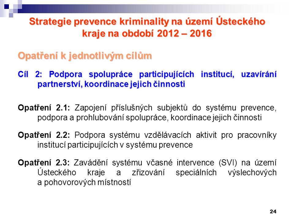 24 Strategie prevence kriminality na území Ústeckého kraje na období 2012 – 2016 Opatření k jednotlivým cílům Cíl 2: Podpora spolupráce participujících institucí, uzavírání partnerství, koordinace jejich činnosti Opatření 2.1: Zapojení příslušných subjektů do systému prevence, podpora a prohlubování spolupráce, koordinace jejich činnosti Opatření 2.2: Podpora systému vzdělávacích aktivit pro pracovníky institucí participujících v systému prevence Opatření 2.3: Zavádění systému včasné intervence (SVI) na území Ústeckého kraje a zřizování speciálních výslechových a pohovorových místností