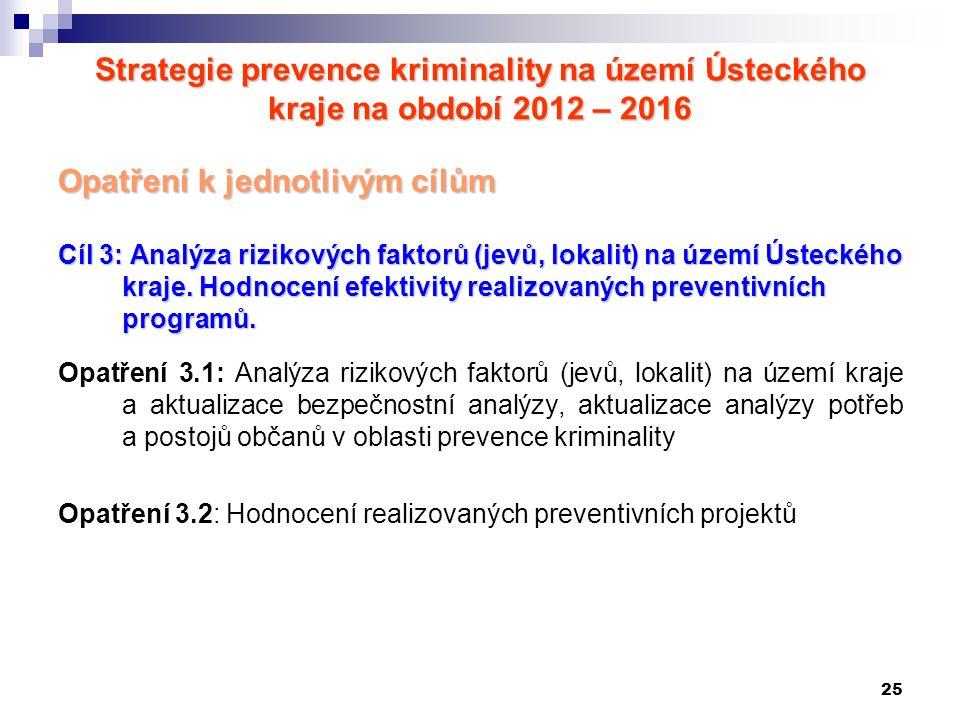 25 Strategie prevence kriminality na území Ústeckého kraje na období 2012 – 2016 Opatření k jednotlivým cílům Cíl 3: Analýza rizikových faktorů (jevů, lokalit) na území Ústeckého kraje.