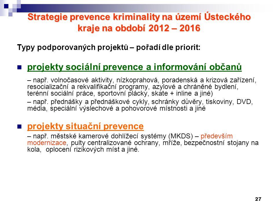 27 Strategie prevence kriminality na území Ústeckého kraje na období 2012 – 2016 Typy podporovaných projektů – pořadí dle priorit: projekty sociální prevence a informování občanů – např.