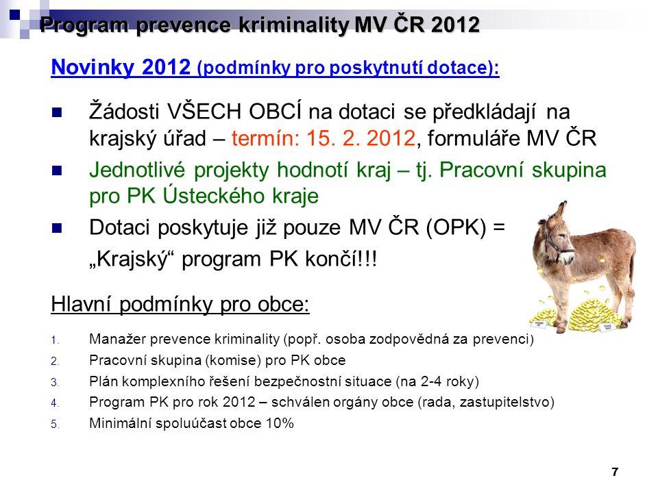 7 Program prevence kriminality MV ČR 2012 Novinky 2012 (podmínky pro poskytnutí dotace): Žádosti VŠECH OBCÍ na dotaci se předkládají na krajský úřad – termín: 15.