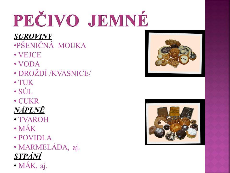 SUROVINY PŠENIČNÁ MOUKA VEJCE VODA DROŽDÍ /KVASNICE/ TUK SŮL CUKR NÁPLNĚ TVAROH MÁK POVIDLA MARMELÁDA, aj.