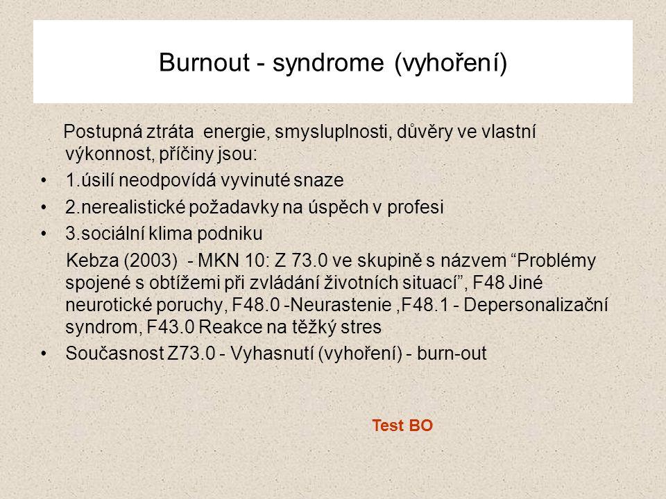 Burnout - syndrome (vyhoření) Postupná ztráta energie, smysluplnosti, důvěry ve vlastní výkonnost, příčiny jsou: 1.úsilí neodpovídá vyvinuté snaze 2.nerealistické požadavky na úspěch v profesi 3.sociální klima podniku Kebza (2003) - MKN 10: Z 73.0 ve skupině s názvem Problémy spojené s obtížemi při zvládání životních situací , F48 Jiné neurotické poruchy, F48.0 -Neurastenie,F48.1 - Depersonalizační syndrom, F43.0 Reakce na těžký stres Současnost Z73.0 - Vyhasnutí (vyhoření) - burn-out Test BO