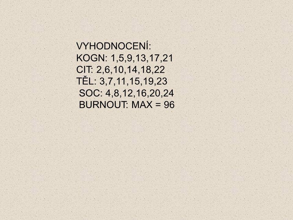 VYHODNOCENÍ: KOGN: 1,5,9,13,17,21 CIT: 2,6,10,14,18,22 TĚL: 3,7,11,15,19,23 SOC: 4,8,12,16,20,24 BURNOUT: MAX = 96