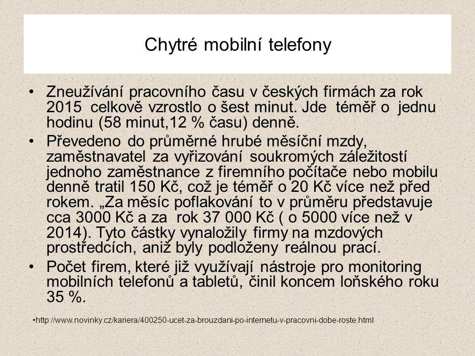 Chytré mobilní telefony Zneužívání pracovního času v českých firmách za rok 2015 celkově vzrostlo o šest minut. Jde téměř o jednu hodinu (58 minut,12