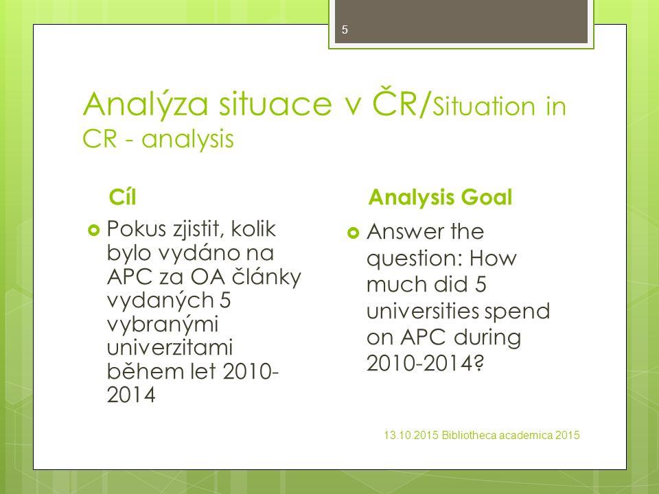 Analýza situace v ČR/ Situation in CR - analysis Cíl  Pokus zjistit, kolik bylo vydáno na APC za OA články vydaných 5 vybranými univerzitami během let 2010- 2014 Analysis Goal  Answer the question: How much did 5 universities spend on APC during 2010-2014.
