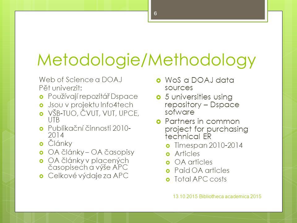 Metodologie/Methodology 13.10.2015 Bibliotheca academica 2015 6 Web of Science a DOAJ Pět univerzit:  Používají repozitář Dspace  Jsou v projektu In