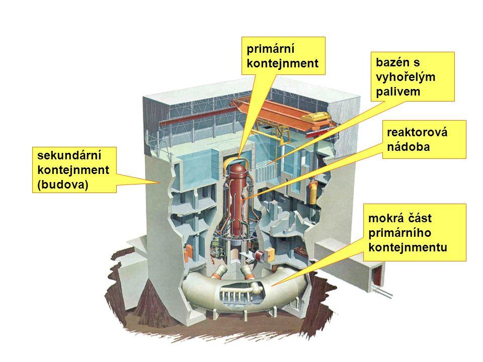 reaktorová nádoba primární kontejnment sekundární kontejnment (budova) bazén s vyhořelým palivem mokrá část primárního kontejnmentu Schéma BWR MARK I (Daiichi - blok 1 až 5)