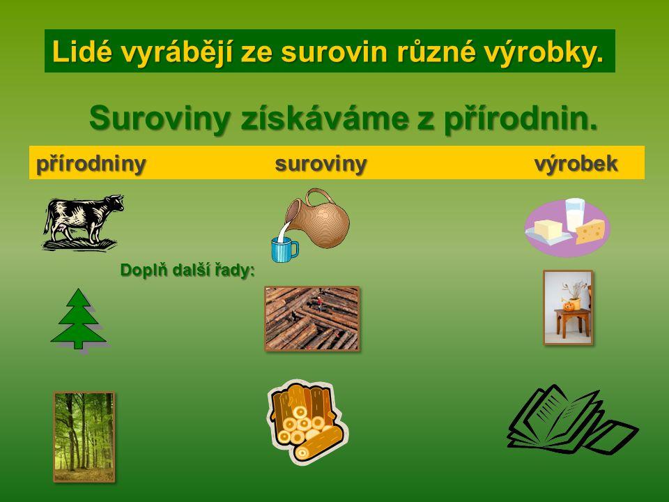 Lidé vyrábějí ze surovin různé výrobky. Suroviny získáváme z přírodnin. přírodniny suroviny výrobek Doplň další řady: