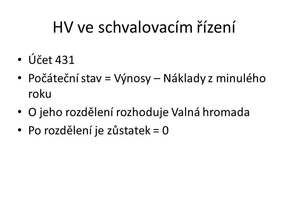 HV ve schvalovacím řízení Účet 431 Počáteční stav = Výnosy – Náklady z minulého roku O jeho rozdělení rozhoduje Valná hromada Po rozdělení je zůstatek = 0
