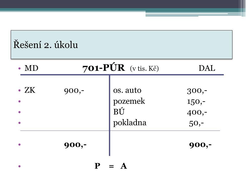 Řešení 2. úkolu MD 701-PÚR (v tis. Kč) DAL ZK 900,-os.