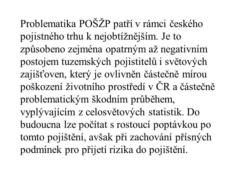 Problematika POŠŽP patří v rámci českého pojistného trhu k nejobtížnějším. Je to způsobeno zejména opatrným až negativním postojem tuzemských pojistit
