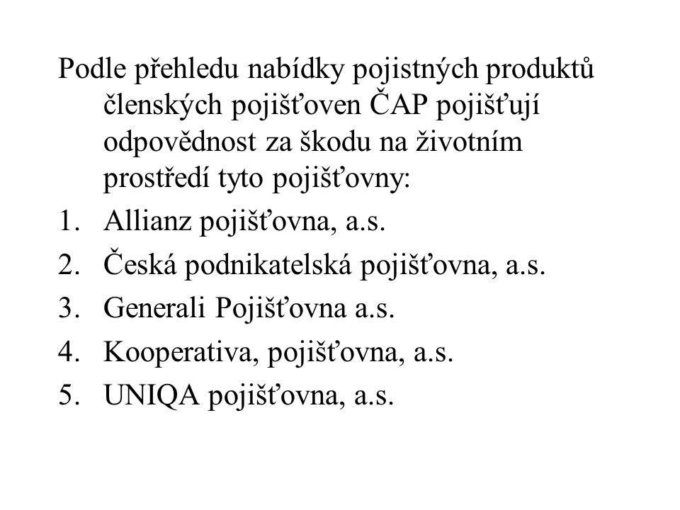 Podle přehledu nabídky pojistných produktů členských pojišťoven ČAP pojišťují odpovědnost za škodu na životním prostředí tyto pojišťovny: 1.Allianz po