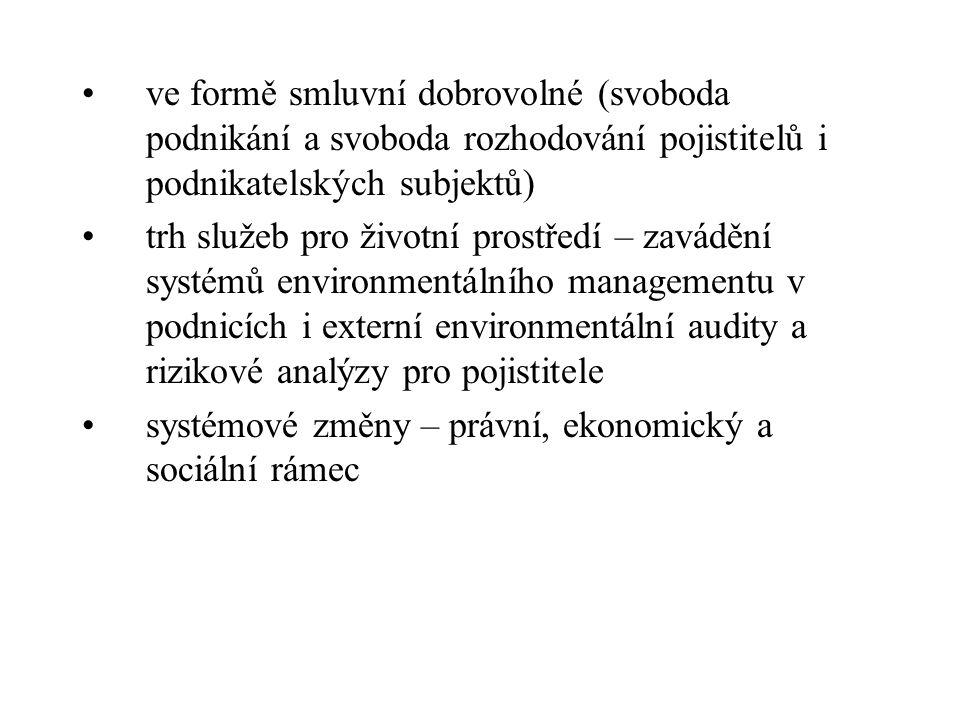 ve formě smluvní dobrovolné (svoboda podnikání a svoboda rozhodování pojistitelů i podnikatelských subjektů) trh služeb pro životní prostředí – zavádě