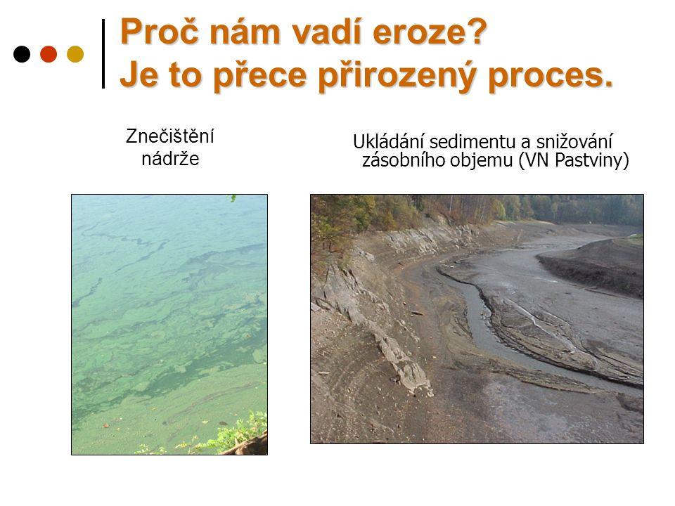 Ukládání sedimentu a snižování zásobního objemu (VN Pastviny) Znečištění nádrže Proč nám vadí eroze? Je to přece přirozený proces.