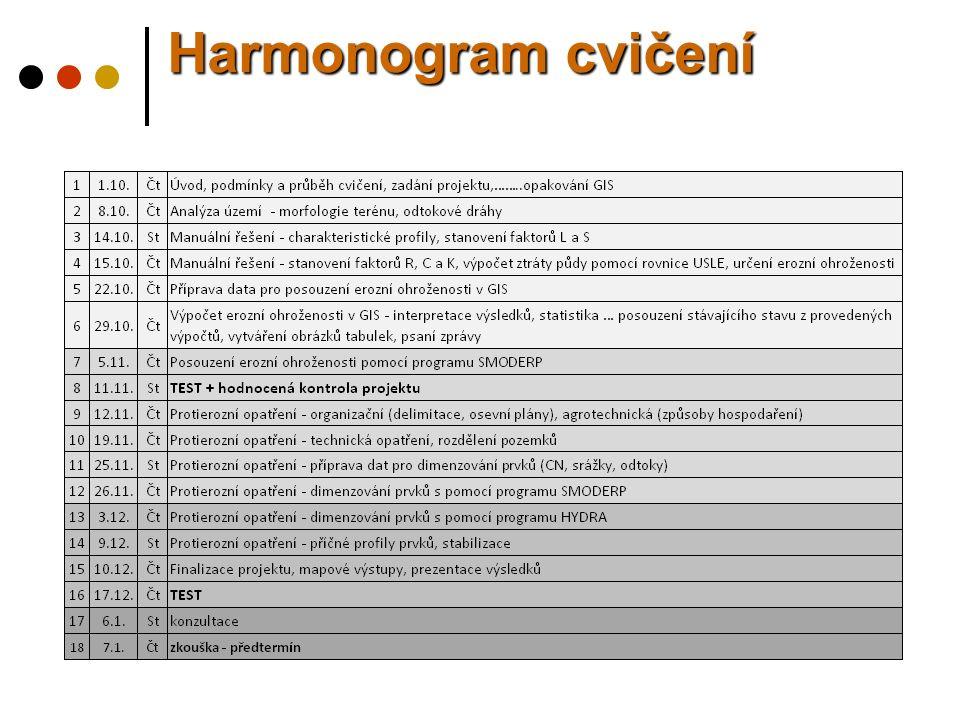 Harmonogram cvičení