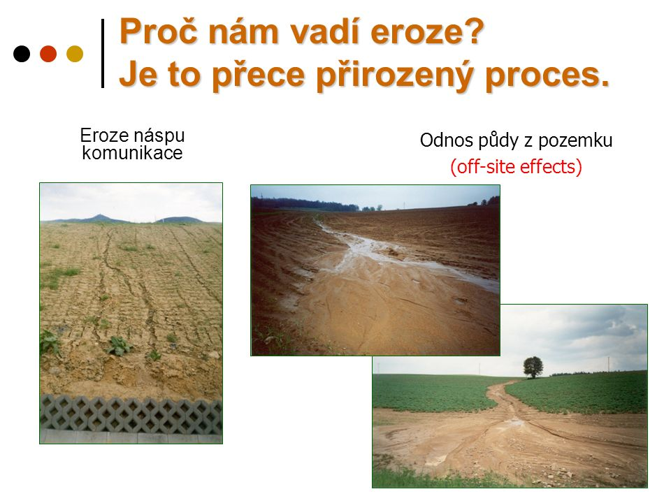 Eroze náspu komunikace Proč nám vadí eroze? Je to přece přirozený proces. Odnos půdy z pozemku (off-site effects)