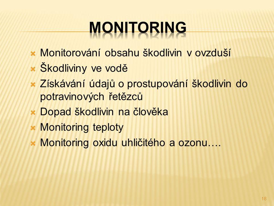  Monitorování obsahu škodlivin v ovzduší  Škodliviny ve vodě  Získávání údajů o prostupování škodlivin do potravinových řetězců  Dopad škodlivin na člověka  Monitoring teploty  Monitoring oxidu uhličitého a ozonu….