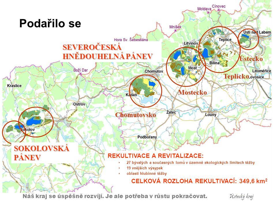 SOKOLOVSKÁ PÁNEV Chomutovsko Mostecko Teplicko Ústecko SEVEROČESKÁ HNĚDOUHELNÁ PÁNEV REKULTIVACE A REVITALIZACE: 27 bývalých a současných lomů v územně ekologických limitech těžby 19 vnějších výsypek oblasti hlubinné těžby CELKOVÁ ROZLOHA REKULTIVACÍ: 349,6 km 2 Podařilo se Náš kraj se úspěšně rozvíjí.