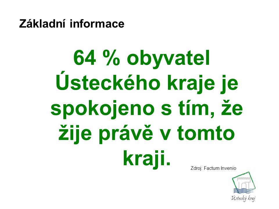 64 % obyvatel Ústeckého kraje je spokojeno s tím, že žije právě v tomto kraji.