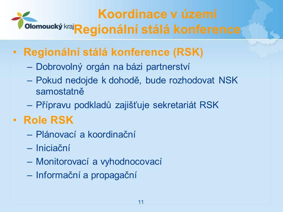 Regionální stálá konference (RSK) –Dobrovolný orgán na bázi partnerství –Pokud nedojde k dohodě, bude rozhodovat NSK samostatně –Přípravu podkladů zajišťuje sekretariát RSK Role RSK –Plánovací a koordinační –Iniciační –Monitorovací a vyhodnocovací –Informační a propagační Koordinace v území Regionální stálá konference 11