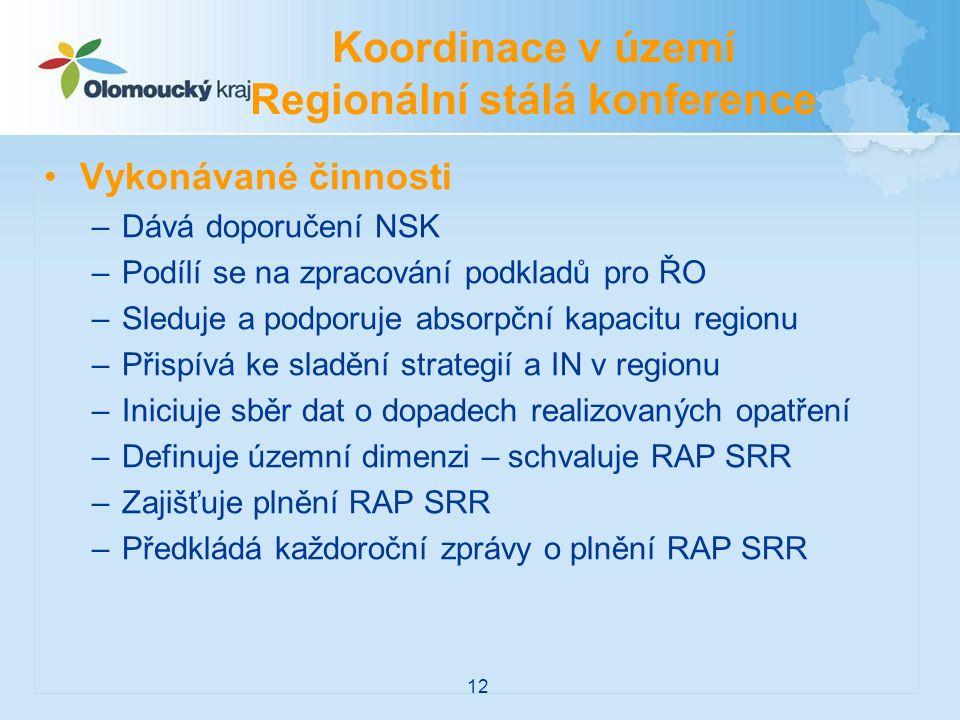 Vykonávané činnosti –Dává doporučení NSK –Podílí se na zpracování podkladů pro ŘO –Sleduje a podporuje absorpční kapacitu regionu –Přispívá ke sladění strategií a IN v regionu –Iniciuje sběr dat o dopadech realizovaných opatření –Definuje územní dimenzi – schvaluje RAP SRR –Zajišťuje plnění RAP SRR –Předkládá každoroční zprávy o plnění RAP SRR Koordinace v území Regionální stálá konference 12