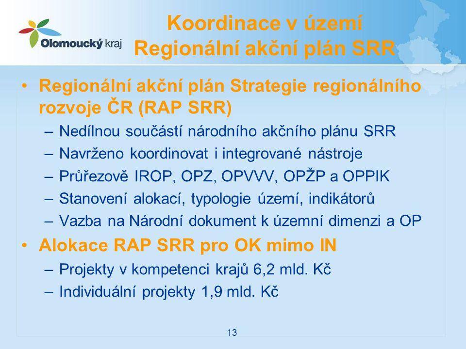 Regionální akční plán Strategie regionálního rozvoje ČR (RAP SRR) –Nedílnou součástí národního akčního plánu SRR –Navrženo koordinovat i integrované nástroje –Průřezově IROP, OPZ, OPVVV, OPŽP a OPPIK –Stanovení alokací, typologie území, indikátorů –Vazba na Národní dokument k územní dimenzi a OP Alokace RAP SRR pro OK mimo IN –Projekty v kompetenci krajů 6,2 mld.