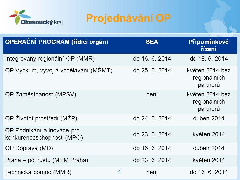 Projednávání OP OPERAČNÍ PROGRAM (řídící orgán)SEAPřipomínkové řízení Integrovaný regionální OP (MMR)do 16.