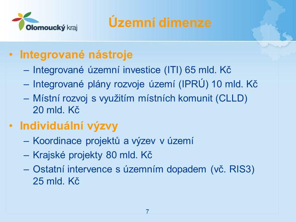 Integrované nástroje –Integrované územní investice (ITI) 65 mld.