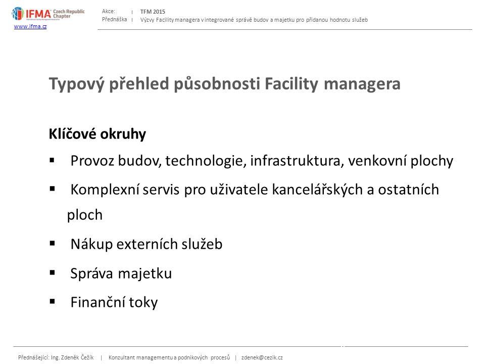Přednáška Akce: Přednášející: Ing. Zdeněk Čežík | Konzultant managementu a podnikových procesů | zdenek@cezik.cz TFM 2015 www.ifma.cz Výzvy Facility m