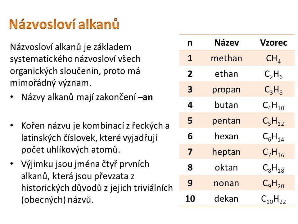 Názvosloví alkanů je základem systematického názvosloví všech organických sloučenin, proto má mimořádný význam.