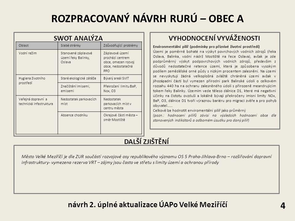 ROZPRACOVANÝ NÁVRH RURÚ – OBEC A SWOT ANALÝZAVYHODNOCENÍ VYVÁŽENOSTI DALŠÍ ZJIŠTĚNÍ Město Velké Meziříčí je dle ZUR součástí rozvojové osy republikového významu OS 5 Praha-Jihlava-Brno – rozšiřování dopravní infrastruktury- vymezena rezerva VRT – zájmy jsou často ve střetu s limity území a ochranou přírody 4 návrh 2.