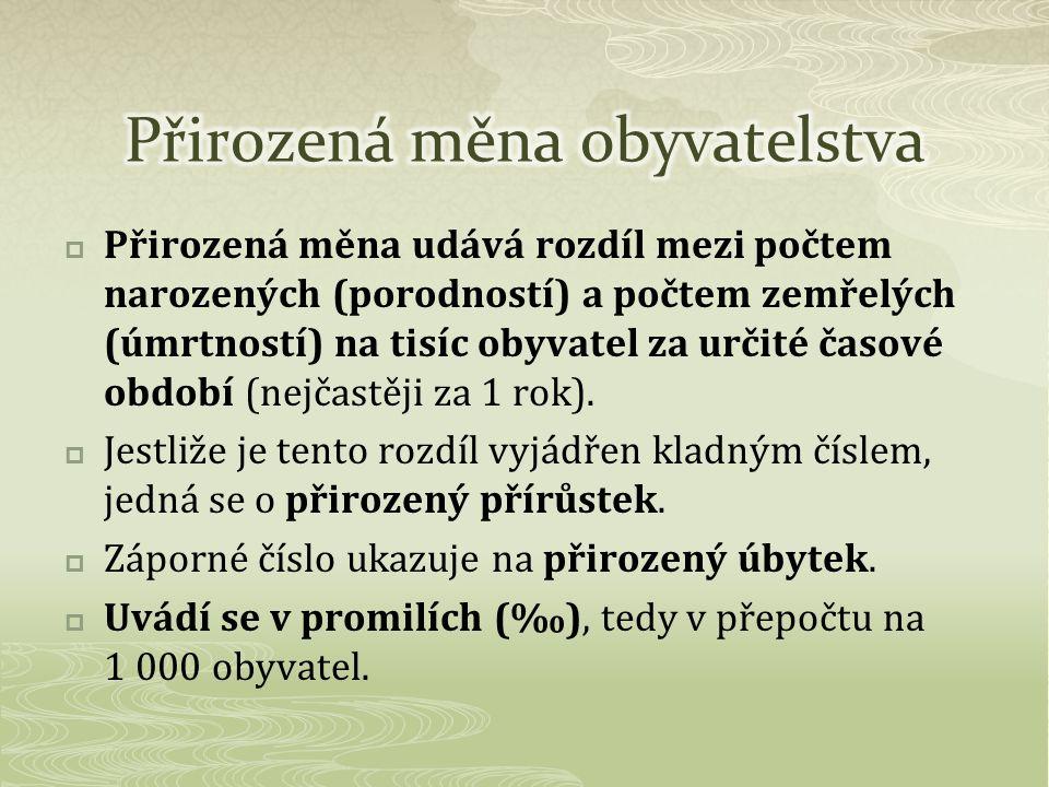 HANUS, Martin a Luděk ŠÍDLO.Školní atlas dnešního světa: str.