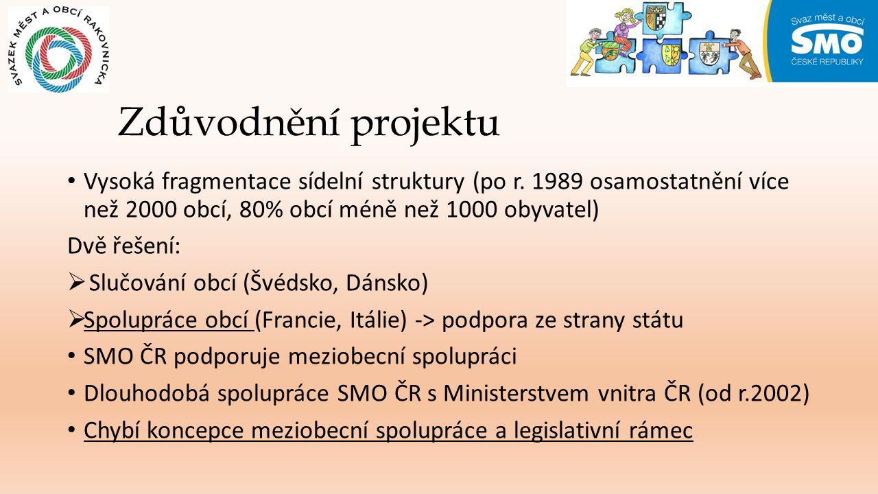 Zdůvodnění projektu Vysoká fragmentace sídelní struktury (po r.
