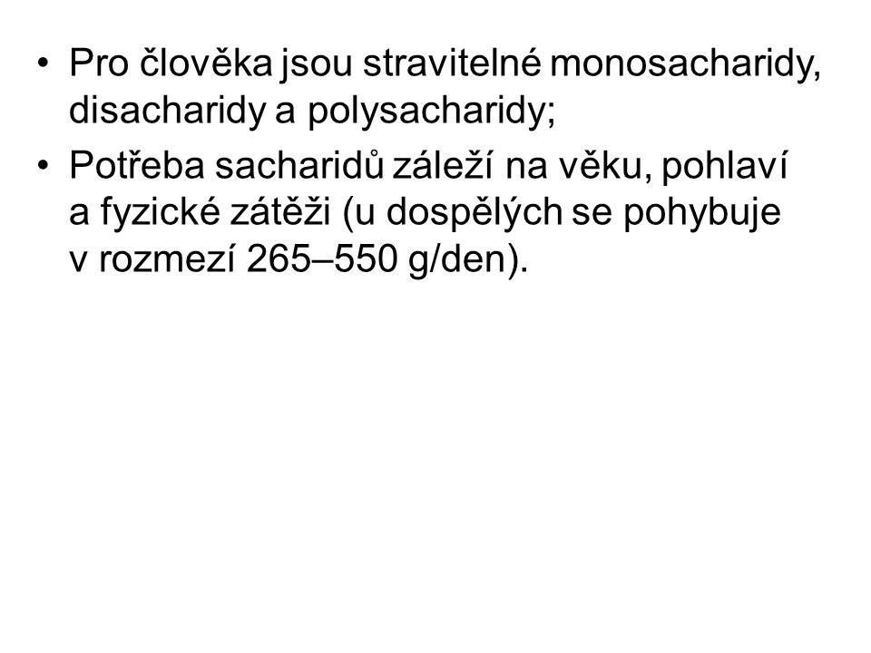 Mgr.BENEŠOVÁ, Marie. Mgr. SATRAPOVÁ, Hana.: Odmaturuj z chemie.