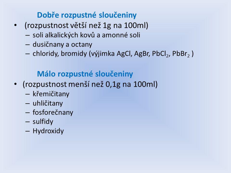 Dobře rozpustné sloučeniny (rozpustnost větší než 1g na 100ml) – soli alkalických kovů a amonné soli – dusičnany a octany – chloridy, bromidy (výjimka AgCl, AgBr, PbCl 2, PbBr 2 ) Málo rozpustné sloučeniny (rozpustnost menší než 0,1g na 100ml) – křemičitany – uhličitany – fosforečnany – sulfidy – Hydroxidy