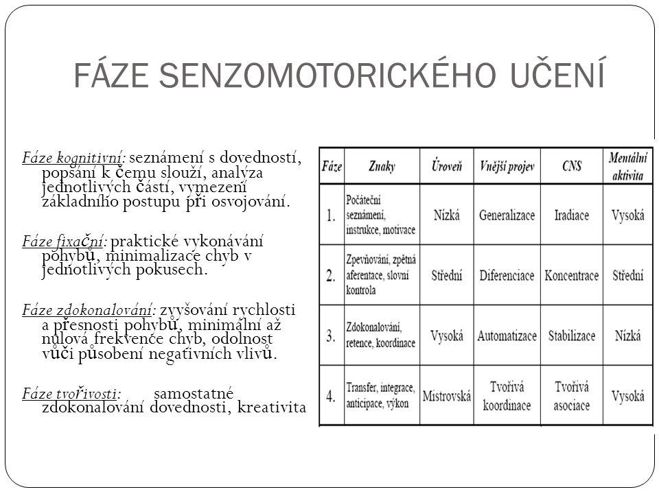 FÁZE SENZOMOTORICKÉHO UČENÍ Fáze kognitivní: seznámení s dovedností, popsání k č emu slouží, analýza jednotlivých č ástí, vymezení základního postupu p ř i osvojování.