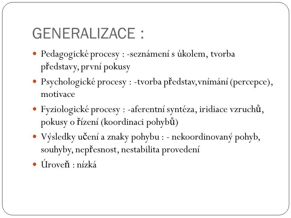 GENERALIZACE : Pedagogické procesy : -seznámení s úkolem, tvorba p ř edstavy, první pokusy Psychologické procesy : -tvorba p ř edstav,vnímání (percepce), motivace Fyziologické procesy : -aferentní syntéza, iridiace vzruch ů, pokusy o ř ízení (koordinaci pohyb ů ) Výsledky u č ení a znaky pohybu : - nekoordinovaný pohyb, souhyby, nep ř esnost, nestabilita provedení Úrove ň : nízká