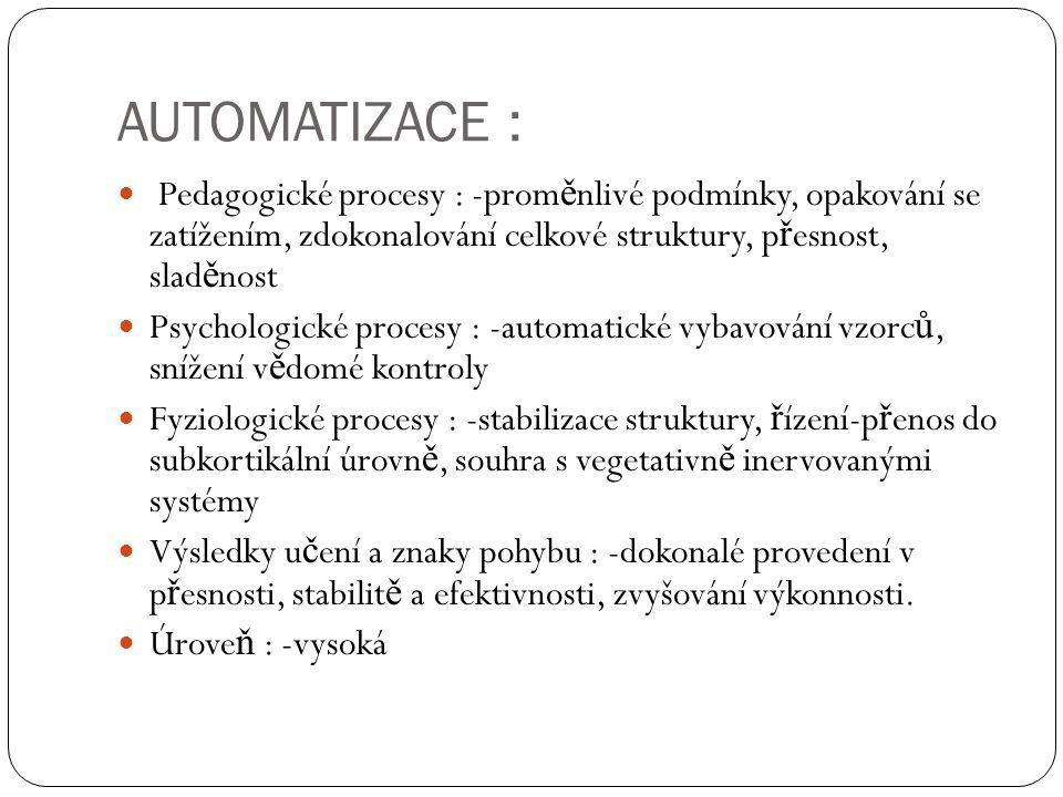 AUTOMATIZACE : Pedagogické procesy : -prom ě nlivé podmínky, opakování se zatížením, zdokonalování celkové struktury, p ř esnost, slad ě nost Psychologické procesy : -automatické vybavování vzorc ů, snížení v ě domé kontroly Fyziologické procesy : -stabilizace struktury, ř ízení-p ř enos do subkortikální úrovn ě, souhra s vegetativn ě inervovanými systémy Výsledky u č ení a znaky pohybu : -dokonalé provedení v p ř esnosti, stabilit ě a efektivnosti, zvyšování výkonnosti.