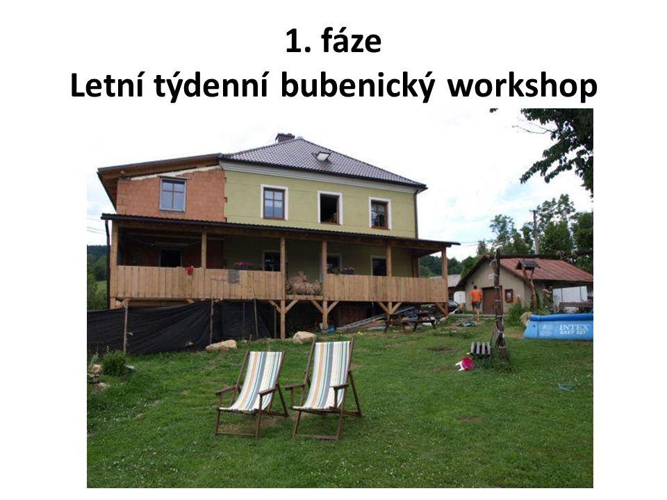 1. fáze Letní týdenní bubenický workshop