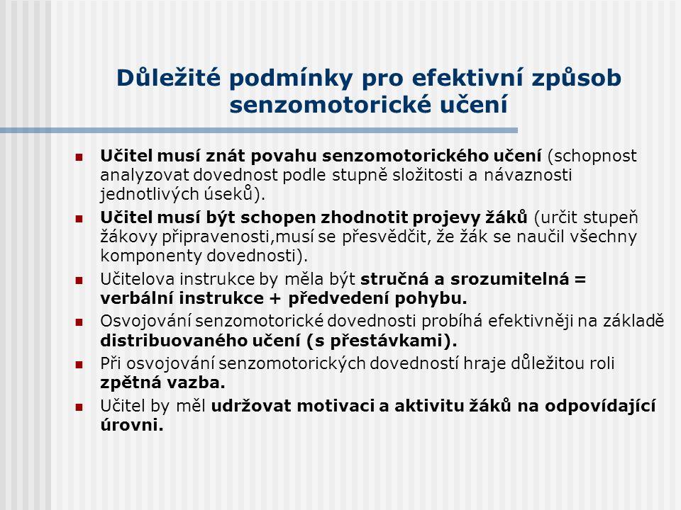 Senzomotorické učení: Výsledkem senzomotorického učení jsou senzomotorické dovednosti (sportovní činnost, fyzická práce, hra na hudební nástroj, psaní