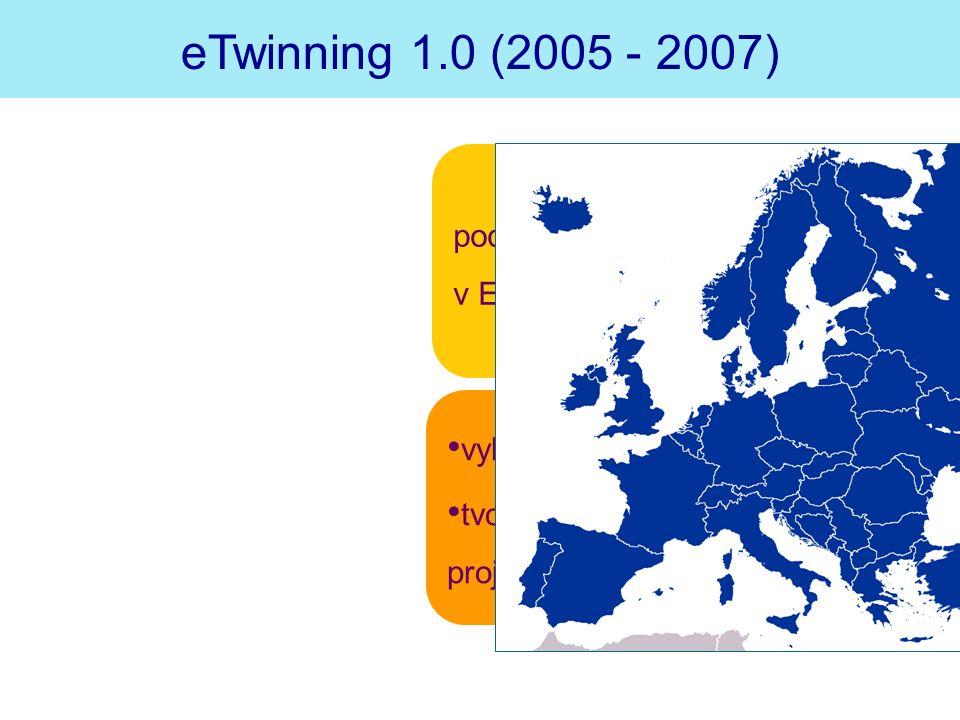 podpora spolupráce škol v Evropě vyhledávání partnerů tvorba mezinárodních projektů eTwinning 1.0 (2005 - 2007)