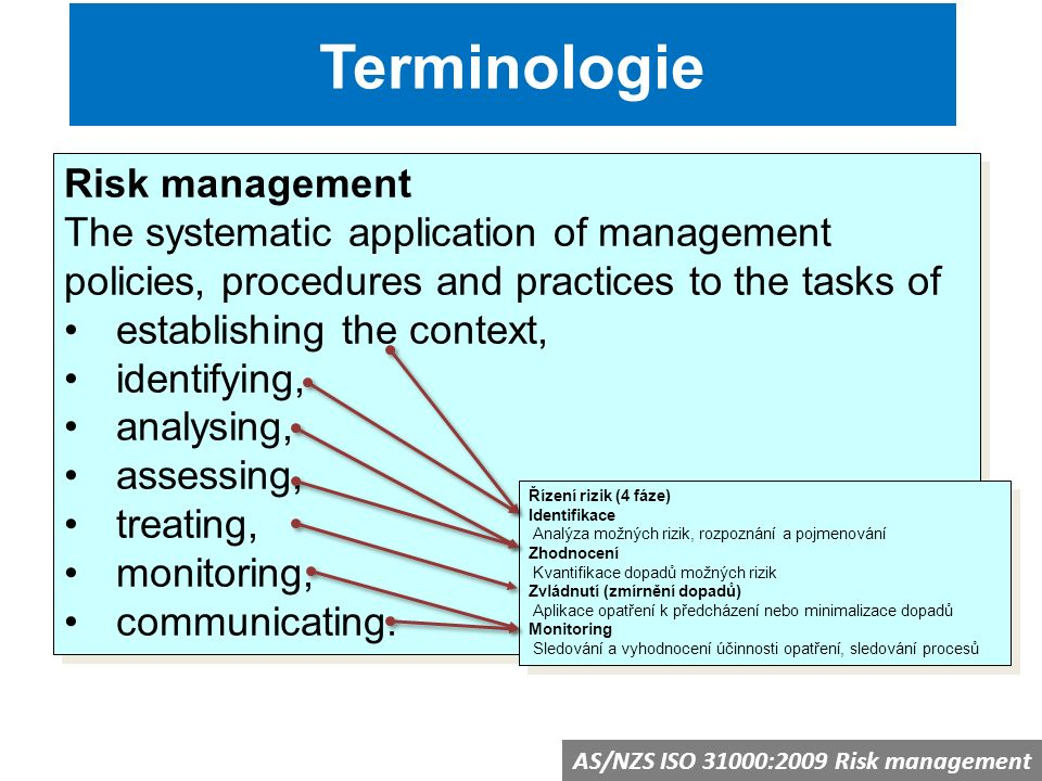 Risk management The systematic application of management policies, procedures and practices to the tasks of establishing the context, identifying, analysing, assessing, treating, monitoring, communicating.