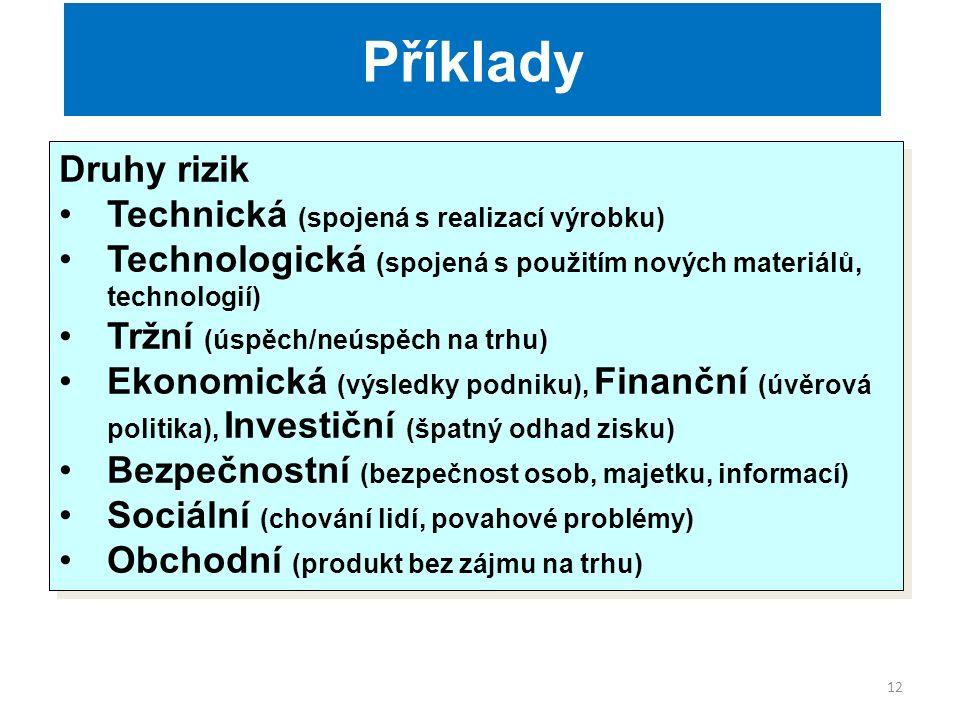 12 Druhy rizik Technická (spojená s realizací výrobku) Technologická (spojená s použitím nových materiálů, technologií) Tržní (úspěch/neúspěch na trhu) Ekonomická (výsledky podniku), Finanční (úvěrová politika), Investiční (špatný odhad zisku) Bezpečnostní (bezpečnost osob, majetku, informací) Sociální (chování lidí, povahové problémy) Obchodní (produkt bez zájmu na trhu) Druhy rizik Technická (spojená s realizací výrobku) Technologická (spojená s použitím nových materiálů, technologií) Tržní (úspěch/neúspěch na trhu) Ekonomická (výsledky podniku), Finanční (úvěrová politika), Investiční (špatný odhad zisku) Bezpečnostní (bezpečnost osob, majetku, informací) Sociální (chování lidí, povahové problémy) Obchodní (produkt bez zájmu na trhu) Příklady