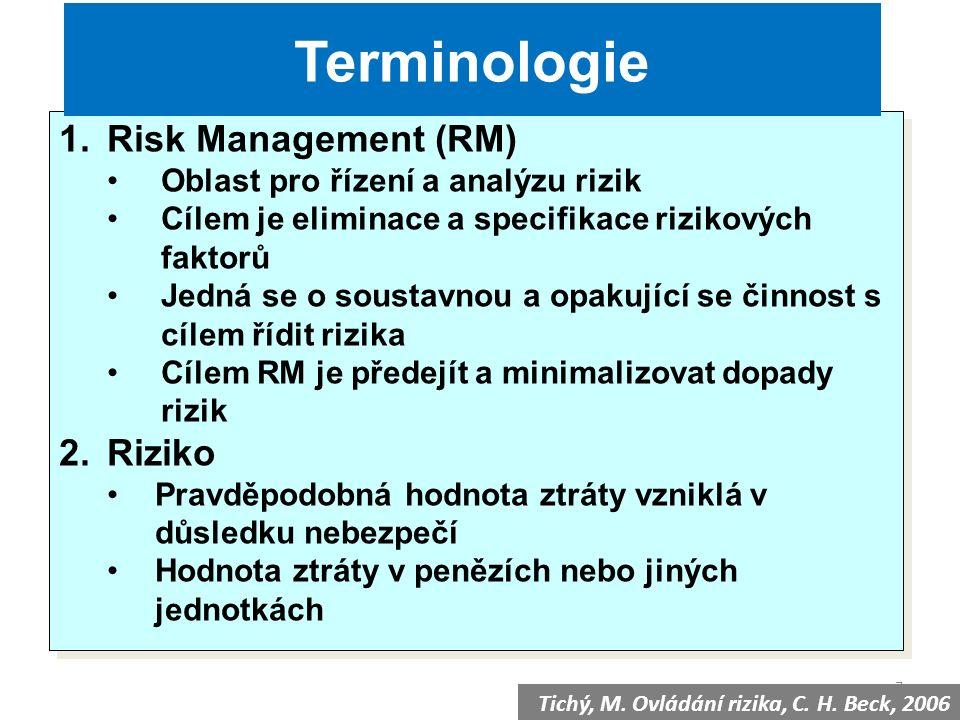 7 1.Risk Management (RM) Oblast pro řízení a analýzu rizik Cílem je eliminace a specifikace rizikových faktorů Jedná se o soustavnou a opakující se činnost s cílem řídit rizika Cílem RM je předejít a minimalizovat dopady rizik 2.Riziko Pravděpodobná hodnota ztráty vzniklá v důsledku nebezpečí Hodnota ztráty v penězích nebo jiných jednotkách 1.Risk Management (RM) Oblast pro řízení a analýzu rizik Cílem je eliminace a specifikace rizikových faktorů Jedná se o soustavnou a opakující se činnost s cílem řídit rizika Cílem RM je předejít a minimalizovat dopady rizik 2.Riziko Pravděpodobná hodnota ztráty vzniklá v důsledku nebezpečí Hodnota ztráty v penězích nebo jiných jednotkách Terminologie Tichý, M.