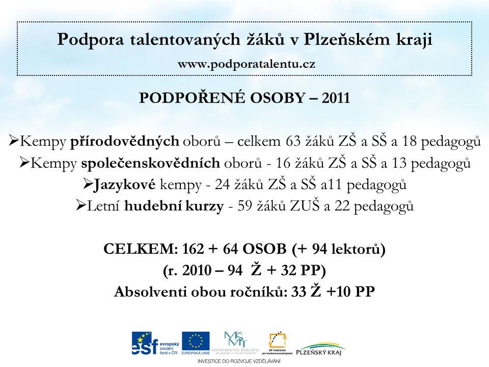 Podpora talentovaných žáků v Plzeňském kraji www.podporatalentu.cz ROZPOČET PROJEKTU (5 886 569 Kč)  Kemp přírodovědných oborů cca 1,9 mil.