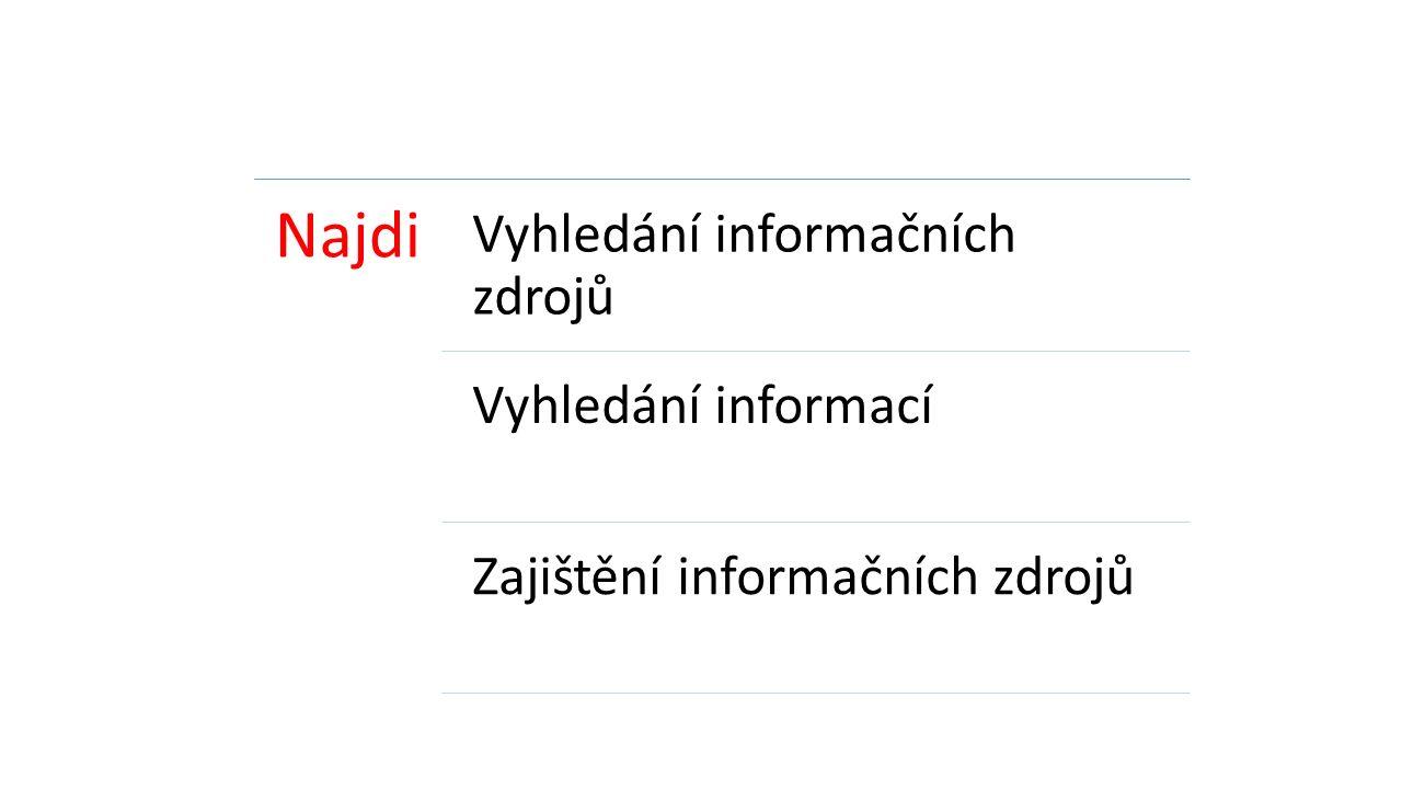 Najdi Vyhledání informačních zdrojů Vyhledání informací Zajištění informačních zdrojů